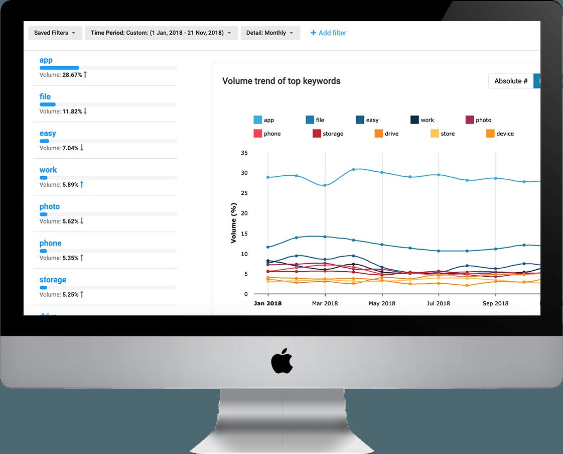 Cx Moments Dashboard | Augmenting customer conversations